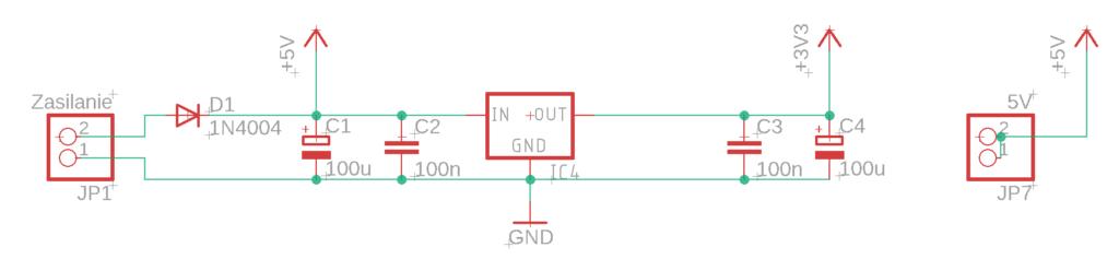 Zasilanie zagara LED